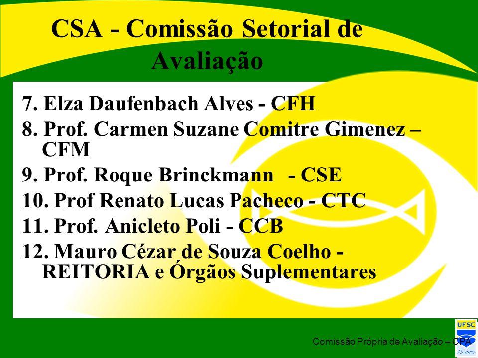 CSA - Comissão Setorial de Avaliação 7. Elza Daufenbach Alves - CFH 8. Prof. Carmen Suzane Comitre Gimenez – CFM 9. Prof. Roque Brinckmann - CSE 10. P
