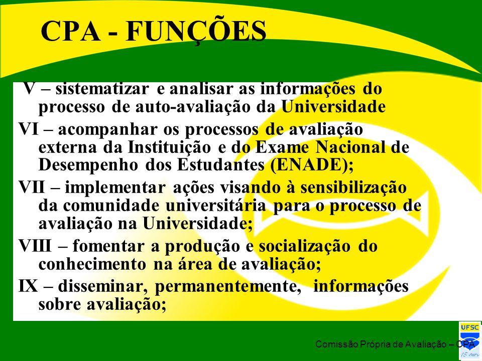 CPA - FUNÇÕES V – sistematizar e analisar as informações do processo de auto-avaliação da Universidade VI – acompanhar os processos de avaliação exter