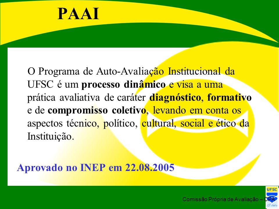 PAAI O Programa de Auto-Avaliação Institucional da UFSC é um processo dinâmico e visa a uma prática avaliativa de caráter diagnóstico, formativo e de