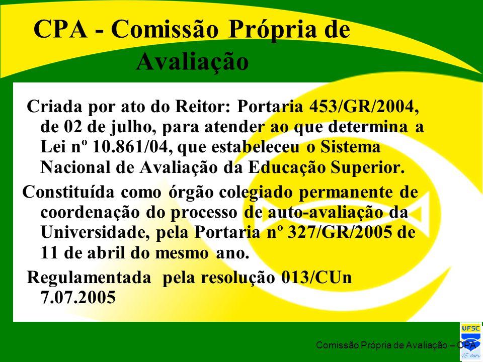 CPA - Comissão Própria de Avaliação Criada por ato do Reitor: Portaria 453/GR/2004, de 02 de julho, para atender ao que determina a Lei nº 10.861/04,