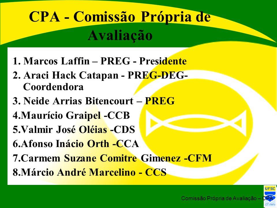 CPA - Comissão Própria de Avaliação 1. Marcos Laffin – PREG - Presidente 2. Araci Hack Catapan - PREG-DEG- Coordendora 3. Neide Arrias Bitencourt – PR
