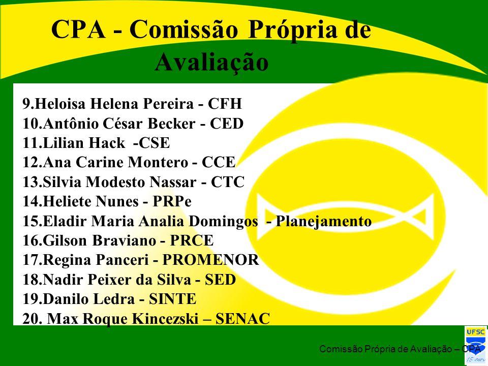 CPA - Comissão Própria de Avaliação 9.Heloisa Helena Pereira - CFH 10.Antônio César Becker - CED 11.Lilian Hack -CSE 12.Ana Carine Montero - CCE 13.Si