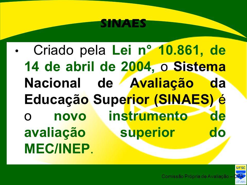 SINAES Criado pela Lei n° 10.861, de 14 de abril de 2004, o Sistema Nacional de Avaliação da Educação Superior (SINAES) é o novo instrumento de avaliação superior do MEC/INEP.