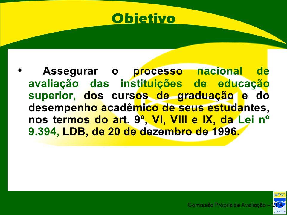 Objetivo Assegurar o processo nacional de avaliação das instituições de educação superior, dos cursos de graduação e do desempenho acadêmico de seus e