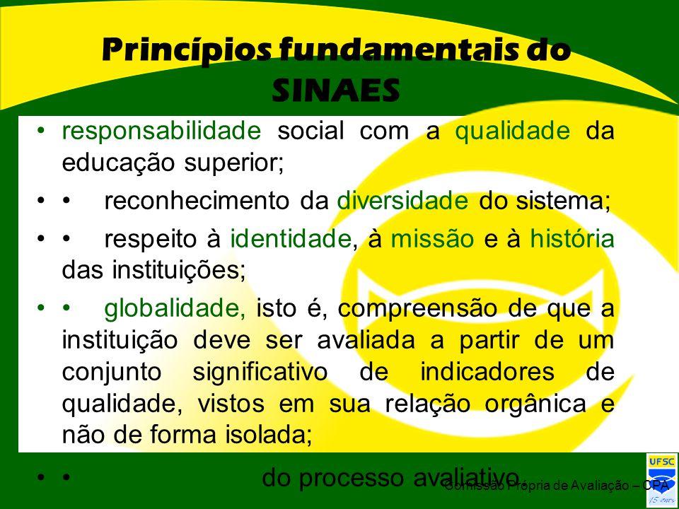 Princípios fundamentais do SINAES responsabilidade social com a qualidade da educação superior; reconhecimento da diversidade do sistema; respeito à i