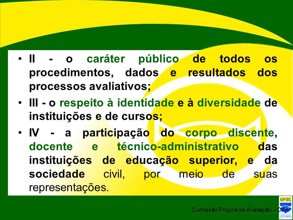 II - o caráter público de todos os procedimentos, dados e resultados dos processos avaliativos; III - o respeito à identidade e à diversidade de insti