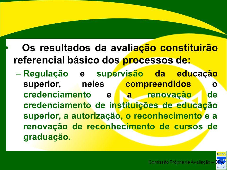 Os resultados da avaliação constituirão referencial básico dos processos de: –Regulação e supervisão da educação superior, neles compreendidos o crede