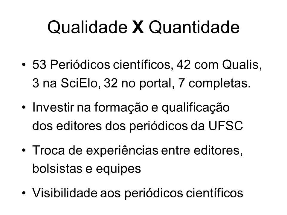 Qualidade X Quantidade 53 Periódicos científicos, 42 com Qualis, 3 na SciElo, 32 no portal, 7 completas.