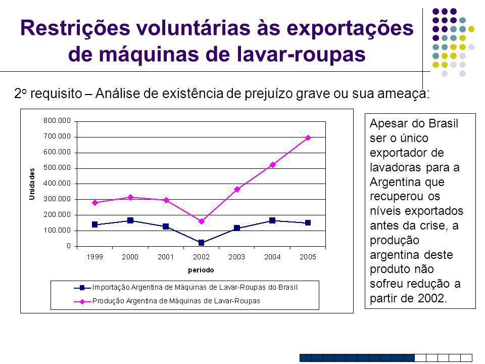 Restrições voluntárias às exportações de máquinas de lavar-roupas 2 o requisito – Análise de existência de prejuízo grave ou sua ameaça: Apesar do Bra
