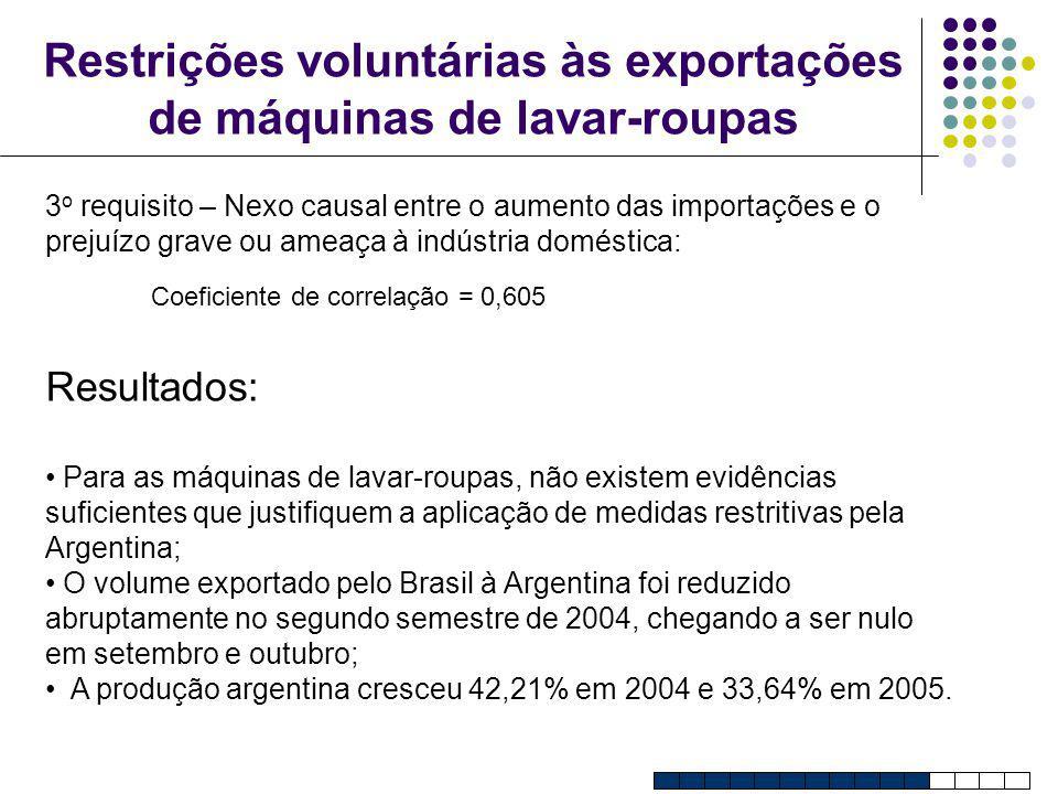 Restrições voluntárias às exportações de máquinas de lavar-roupas 3 o requisito – Nexo causal entre o aumento das importações e o prejuízo grave ou am
