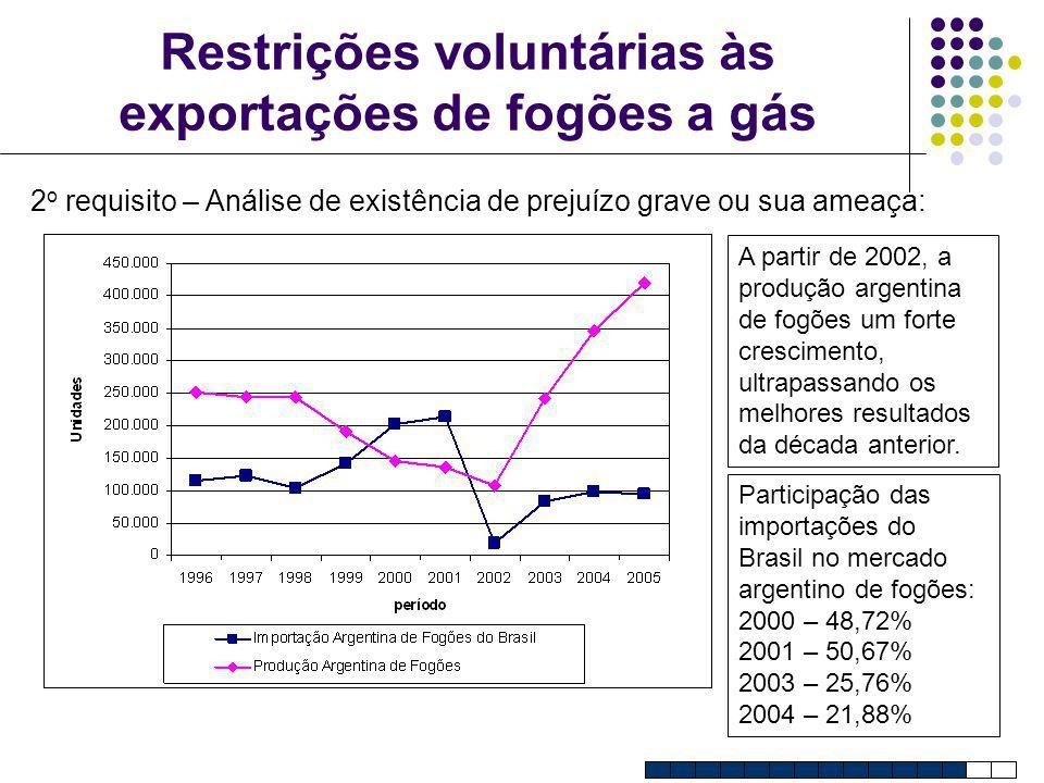 Restrições voluntárias às exportações de fogões a gás 2 o requisito – Análise de existência de prejuízo grave ou sua ameaça: A partir de 2002, a produ