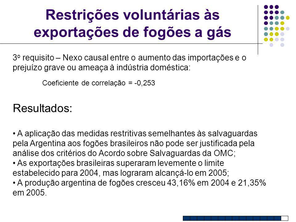 Restrições voluntárias às exportações de fogões a gás 3 o requisito – Nexo causal entre o aumento das importações e o prejuízo grave ou ameaça à indús