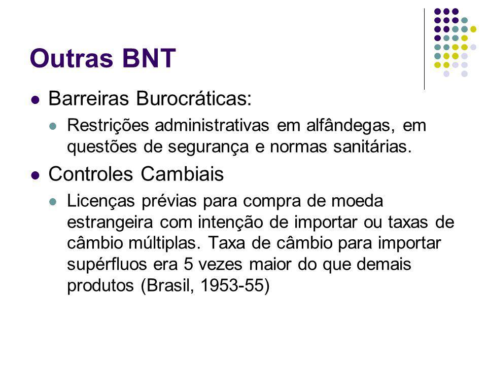 Outras BNT Barreiras Burocráticas: Restrições administrativas em alfândegas, em questões de segurança e normas sanitárias. Controles Cambiais Licenças