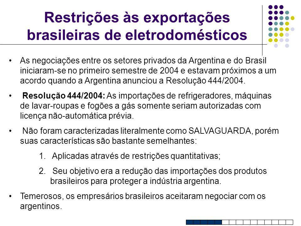 Restrições às exportações brasileiras de eletrodomésticos As negociações entre os setores privados da Argentina e do Brasil iniciaram-se no primeiro s