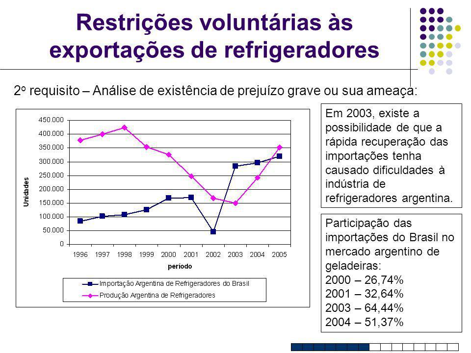 Restrições voluntárias às exportações de refrigeradores 2 o requisito – Análise de existência de prejuízo grave ou sua ameaça: Em 2003, existe a possi