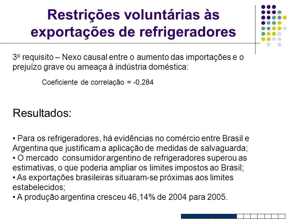 Restrições voluntárias às exportações de refrigeradores 3 o requisito – Nexo causal entre o aumento das importações e o prejuízo grave ou ameaça à ind