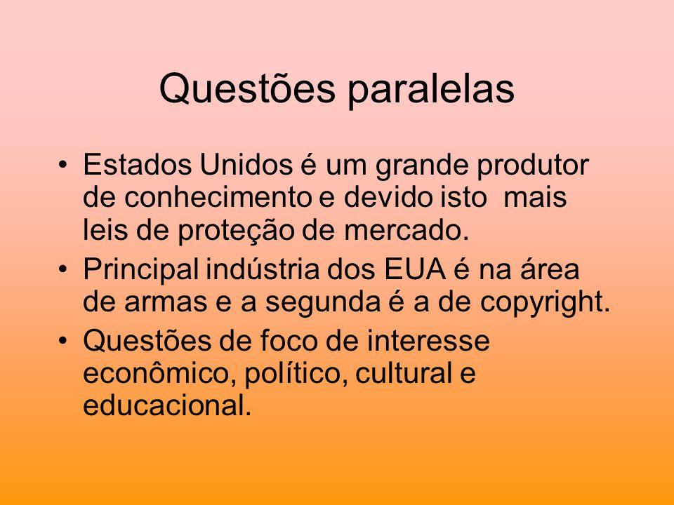Questões paralelas Estados Unidos é um grande produtor de conhecimento e devido isto mais leis de proteção de mercado. Principal indústria dos EUA é n