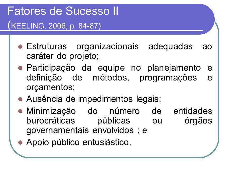 Fórmula para o sucesso ( KEELING, 2006, p.