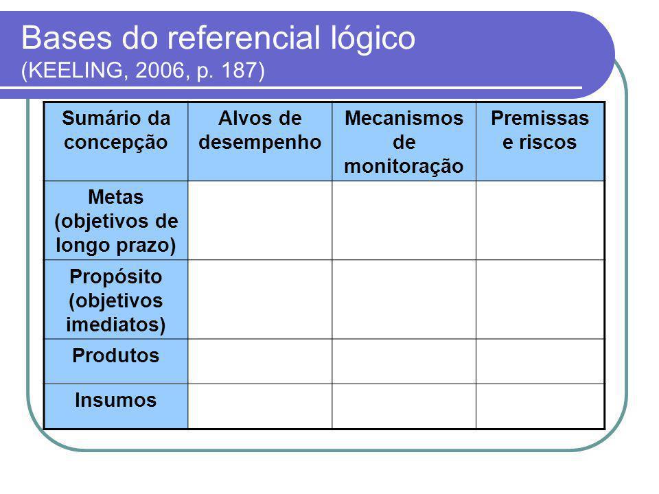 Elaboração de projeto de pesquisa Normas para projetos de pesquisa da ABNT Formulários específicos das agências de Fomento: CAPES http://www.capes.gov.brhttp://www.capes.gov.br CNPQ http://www.cnpq.brhttp://www.cnpq.br FINEP http://www.finep.gov.br/http://www.finep.gov.br/ FAPESC http://www.fapesc.rct-sc.br/http://www.fapesc.rct-sc.br/ UFSC http://www.ufsc.br/http://www.ufsc.br/