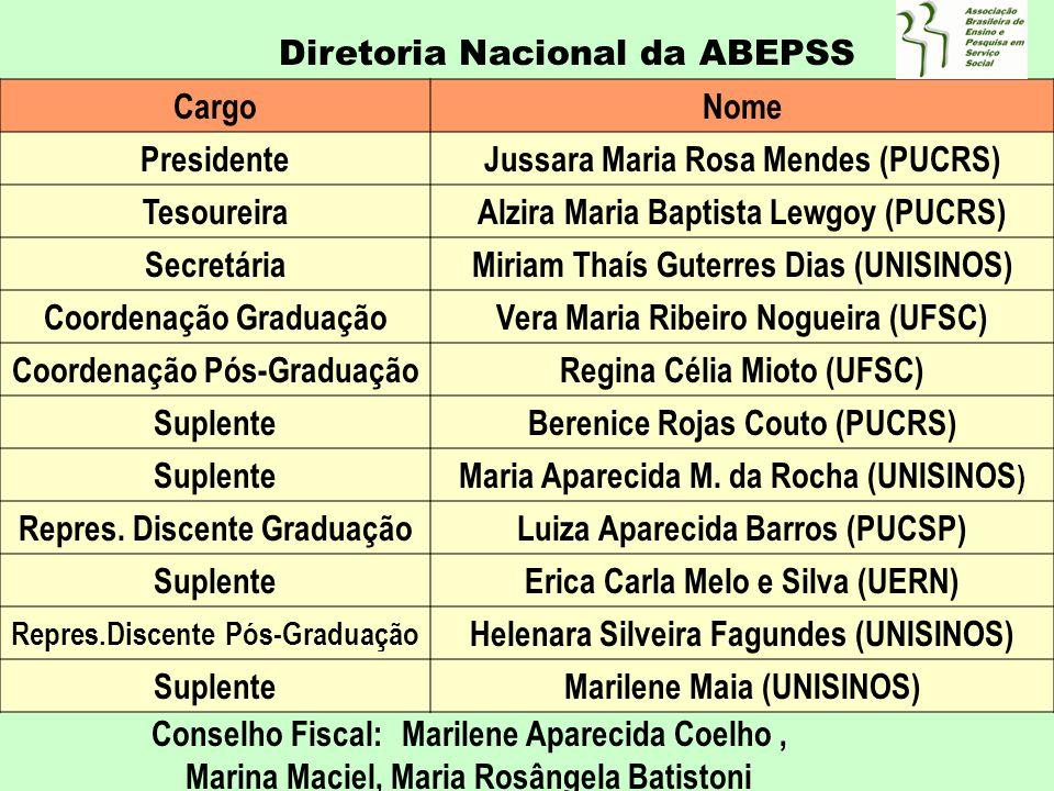 Diretoria Nacional da ABEPSS CargoNome PresidenteJussara Maria Rosa Mendes (PUCRS) TesoureiraAlzira Maria Baptista Lewgoy (PUCRS) SecretáriaMiriam Thaís Guterres Dias (UNISINOS) Coordenação GraduaçãoVera Maria Ribeiro Nogueira (UFSC) Coordenação Pós-GraduaçãoRegina Célia Mioto (UFSC) SuplenteBerenice Rojas Couto (PUCRS) SuplenteMaria Aparecida M.
