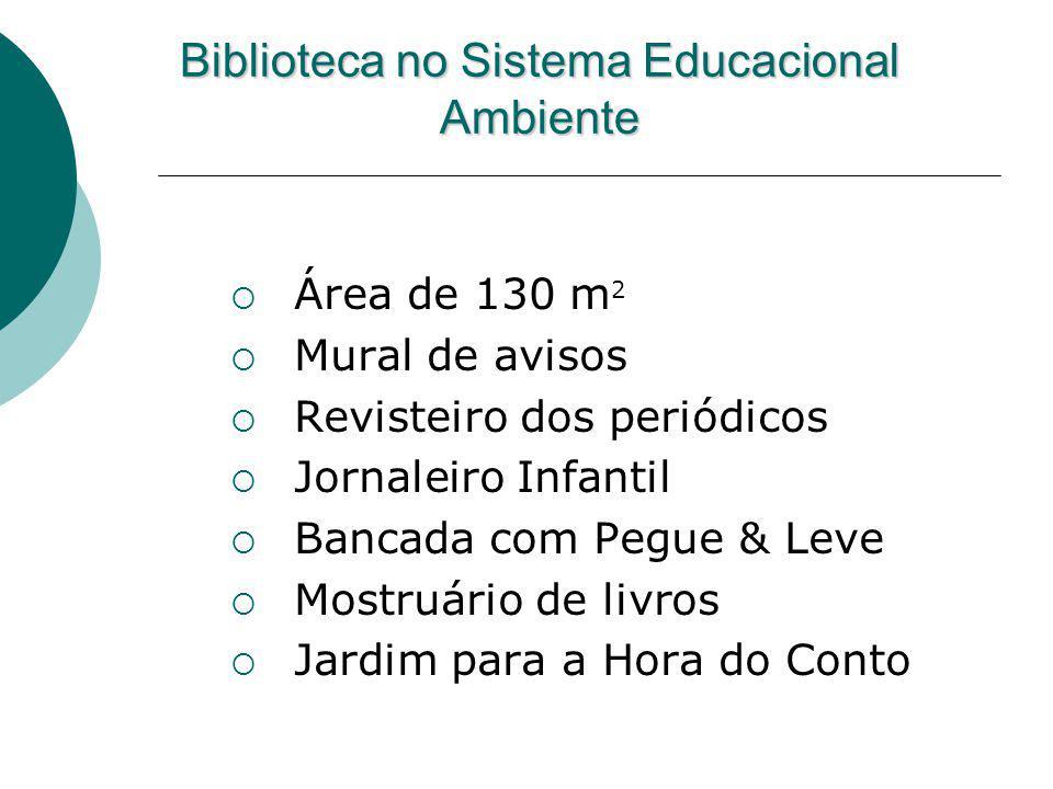 Biblioteca no Sistema Educacional Ambiente Área de 130 m 2 Mural de avisos Revisteiro dos periódicos Jornaleiro Infantil Bancada com Pegue & Leve Most