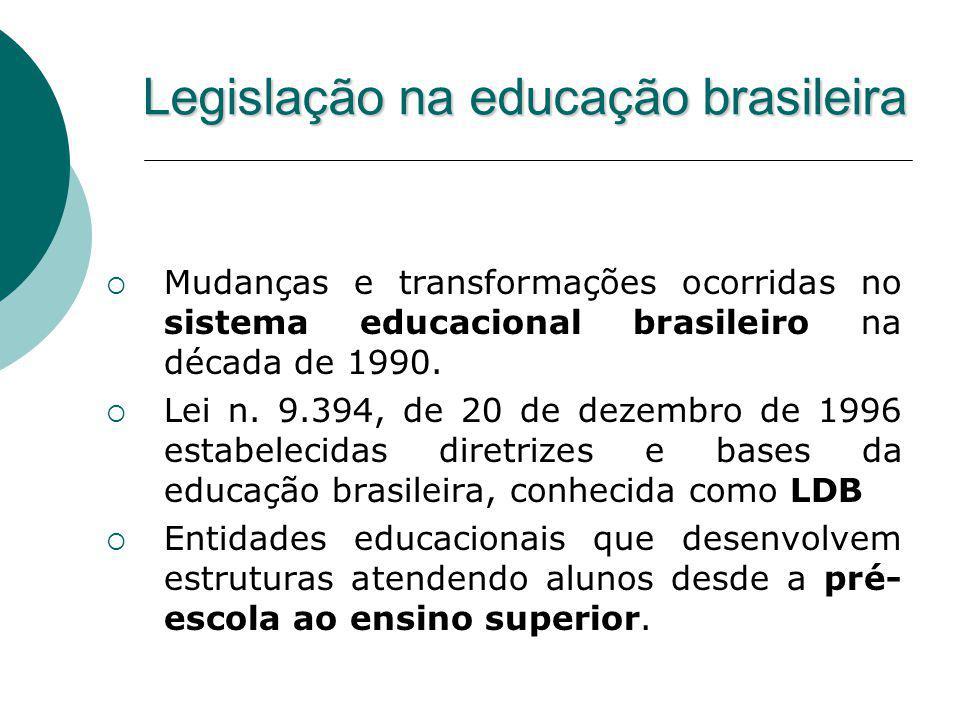 Legislação na educação brasileira Mudanças e transformações ocorridas no sistema educacional brasileiro na década de 1990. Lei n. 9.394, de 20 de deze
