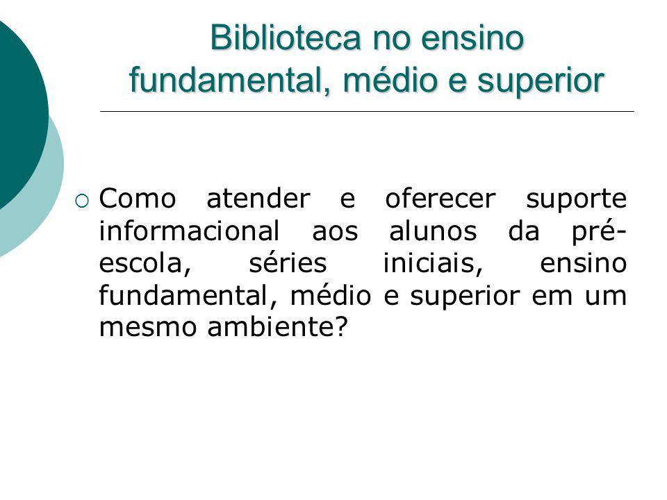 Biblioteca e avaliação MEC Com a lei 10.861 ficou instituído o Sistema Nacional de Avaliação da Educação Superior – SINAES, e a preocupação dos bibliotecários passa a se concentrar na pontuação da avaliação da biblioteca com 40%.