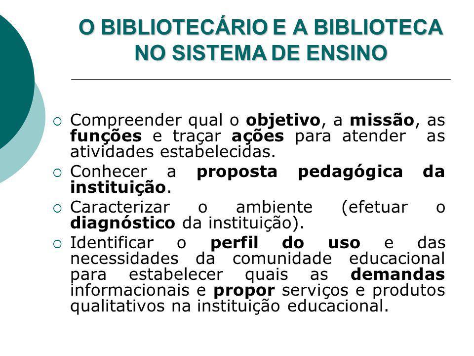 Algumas Referências BARCELOS, Maria Elisa Americano do Sul; GOMES, Maria Lúcia Barcelos Martins.