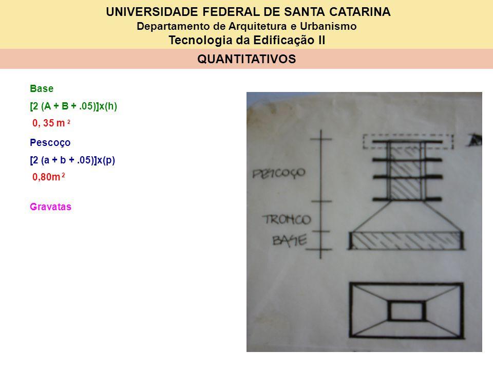 UNIVERSIDADE FEDERAL DE SANTA CATARINA Departamento de Arquitetura e Urbanismo Tecnologia da Edificação II QUANTITATIVOS Base [2 (A + B +.05)]x(h) 0,