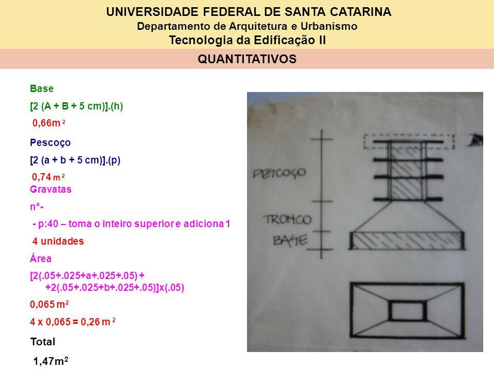 UNIVERSIDADE FEDERAL DE SANTA CATARINA Departamento de Arquitetura e Urbanismo Tecnologia da Edificação II QUANTITATIVOS Base [2 (A + B + 5 cm)].(h) 0