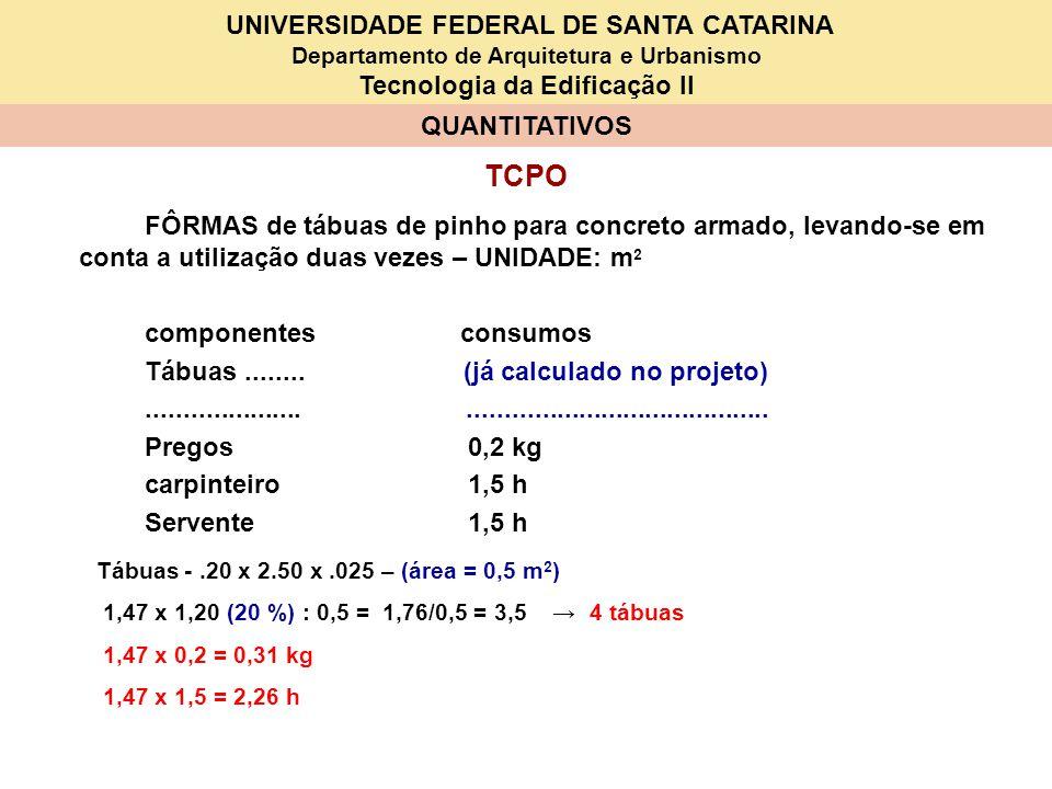 UNIVERSIDADE FEDERAL DE SANTA CATARINA Departamento de Arquitetura e Urbanismo Tecnologia da Edificação II QUANTITATIVOS TCPO FÔRMAS de tábuas de pinh