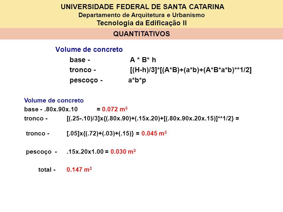 UNIVERSIDADE FEDERAL DE SANTA CATARINA Departamento de Arquitetura e Urbanismo Tecnologia da Edificação II QUANTITATIVOS Volume de concreto base - A *