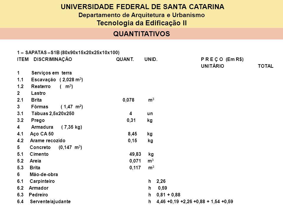 UNIVERSIDADE FEDERAL DE SANTA CATARINA Departamento de Arquitetura e Urbanismo Tecnologia da Edificação II QUANTITATIVOS 1 – SAPATAS –S1B (80x90x15x20