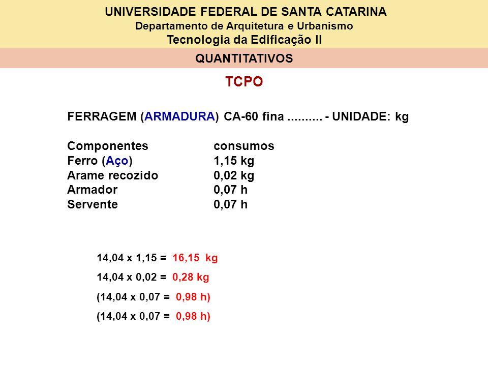 UNIVERSIDADE FEDERAL DE SANTA CATARINA Departamento de Arquitetura e Urbanismo Tecnologia da Edificação II QUANTITATIVOS TCPO FERRAGEM (ARMADURA) CA-6