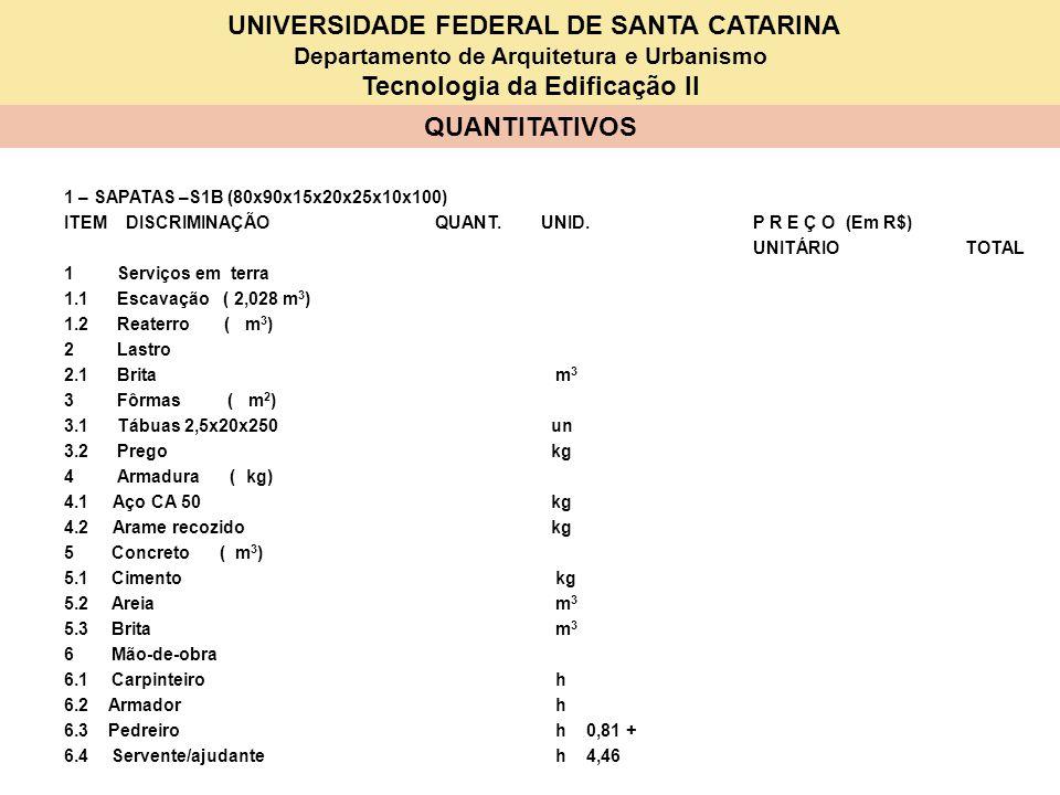 UNIVERSIDADE FEDERAL DE SANTA CATARINA Departamento de Arquitetura e Urbanismo Tecnologia da Edificação II QUANTITATIVOS Volume de concreto base - A * B* h tronco - [(H-h)/3]*[(A*B)+(a*b)+(A*B*a*b)**1/2] pescoço - a*b*p Volume de concreto base -.80x.90x.10 = 0.072 m 3 tronco -[(.25-.10)/3]x{(.80x.90)+(.15x.20)+[(.80x.90x.20x.15)]**1/2} = tronco -[.05]x{(.72)+(.03)+(.15)} = 0.045 m 3 pescoço -.15x.20x1.00 = 0.030 m 3 total -0.147 m 3