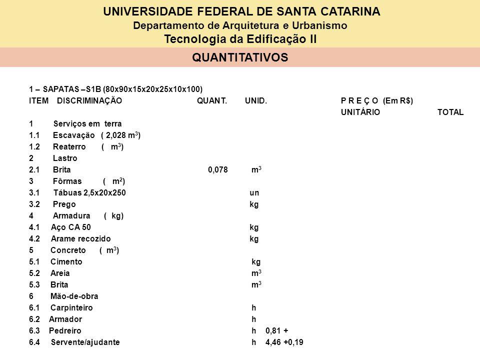UNIVERSIDADE FEDERAL DE SANTA CATARINA Departamento de Arquitetura e Urbanismo Tecnologia da Edificação II QUANTITATIVOS Base [2 (A + B +.05)]x(h) 0, 35 m 2 Pescoço [2 (a + b +.05)]x(p) 0,80m 2 Gravatas