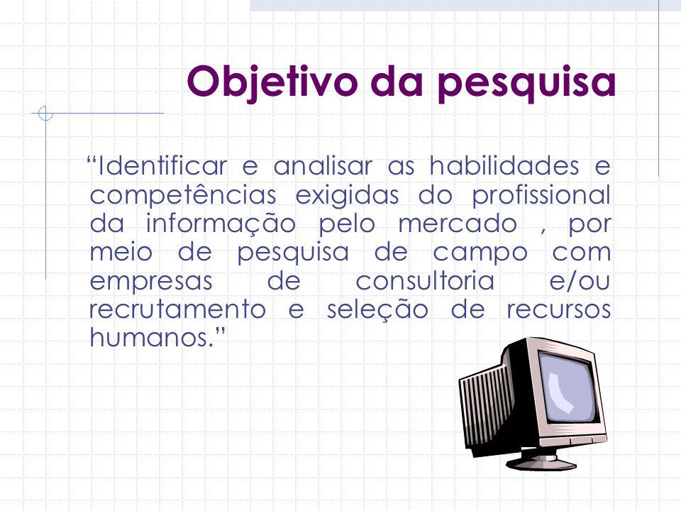 Objetivo da pesquisa Identificar e analisar as habilidades e competências exigidas do profissional da informação pelo mercado, por meio de pesquisa de