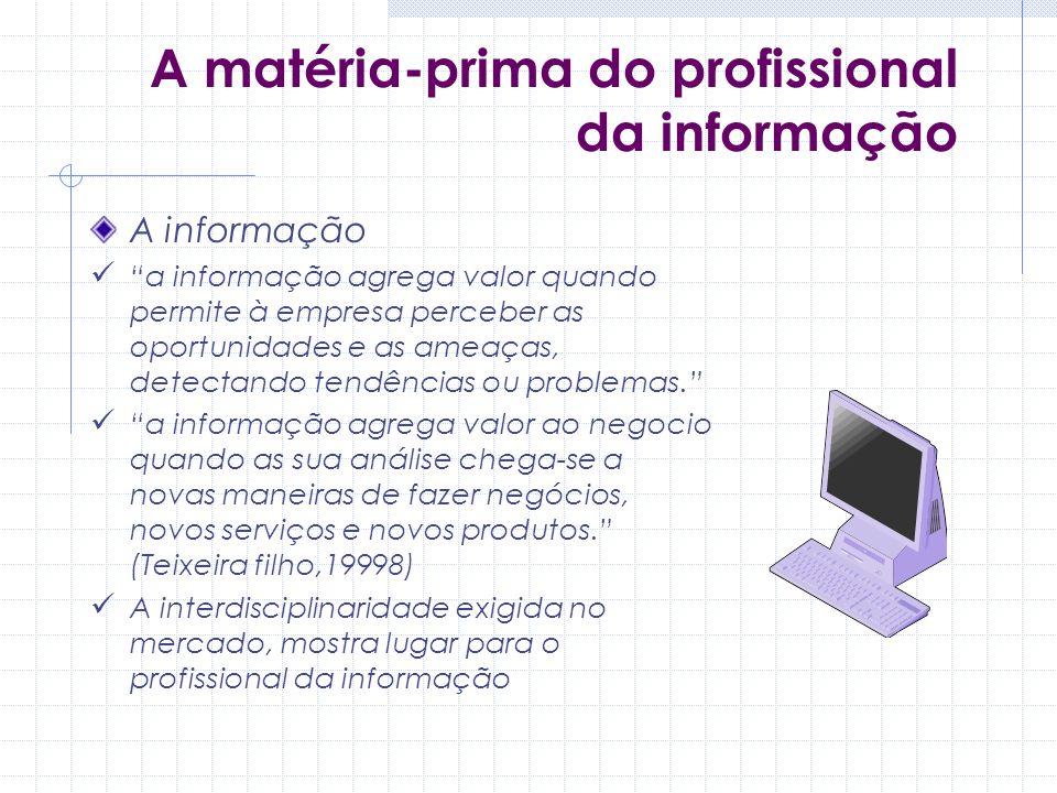 A matéria-prima do profissional da informação A informação a informação agrega valor quando permite à empresa perceber as oportunidades e as ameaças,