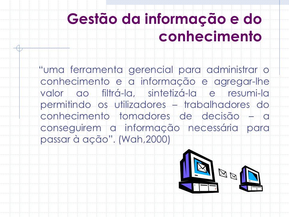 Gestão da informação e do conhecimento uma ferramenta gerencial para administrar o conhecimento e a informação e agregar-lhe valor ao filtrá-la, sinte