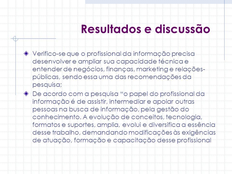 Resultados e discussão Verifico-se que o profissional da informação precisa desenvolver e ampliar sua capacidade técnica e entender de negócios, finan