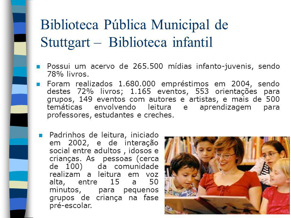 Biblioteca Pública Municipal de Stuttgart – Biblioteca infantil Possui um acervo de 265.500 mídias infanto-juvenis, sendo 78% livros. Foram realizados