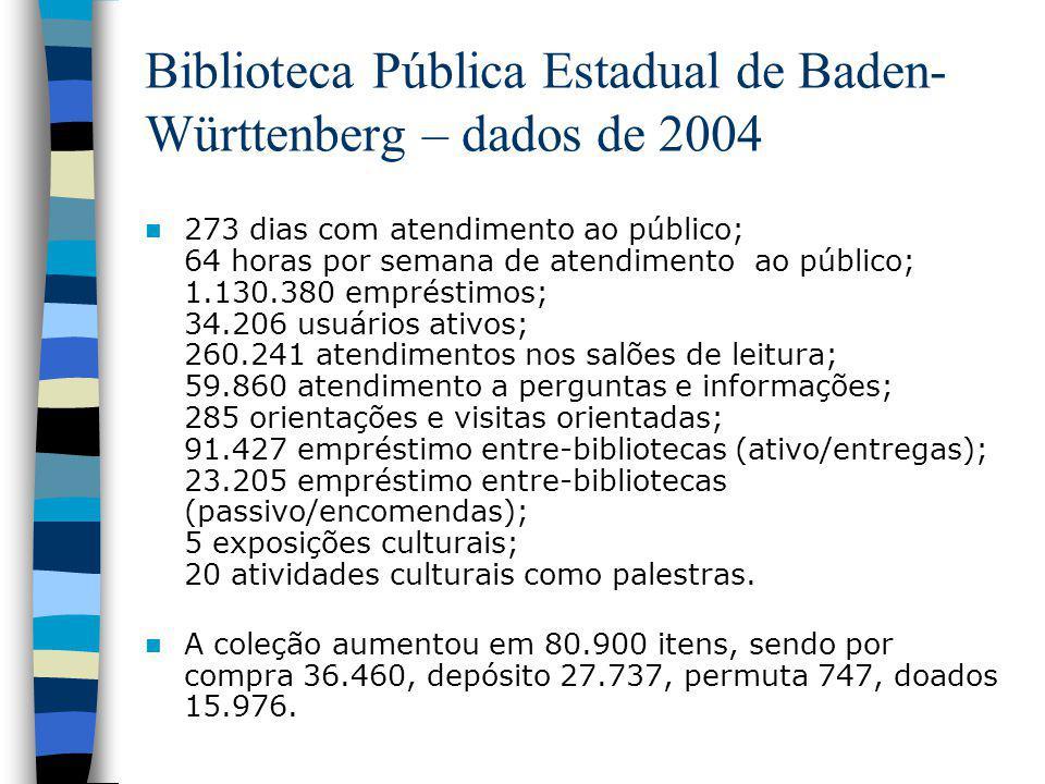 Biblioteca Pública Estadual de Baden- Württenberg – dados de 2004 273 dias com atendimento ao público; 64 horas por semana de atendimento ao público;