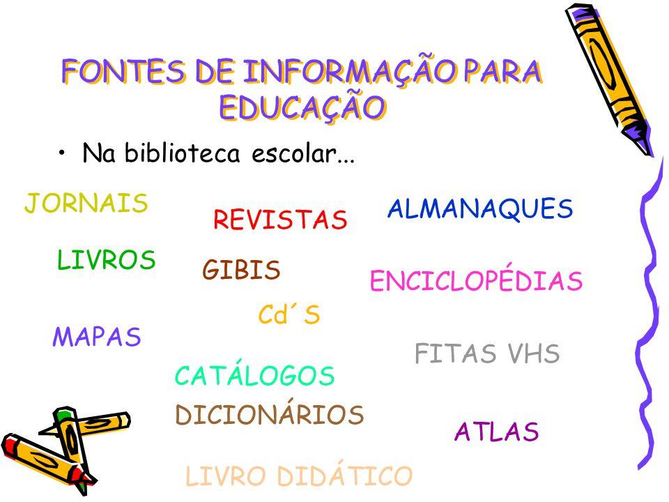 Na biblioteca escolar... FONTES DE INFORMAÇÃO PARA EDUCAÇÃO LIVROS REVISTAS Cd´S MAPAS ENCICLOPÉDIAS DICIONÁRIOS FITAS VHS ALMANAQUES ATLAS CATÁLOGOS