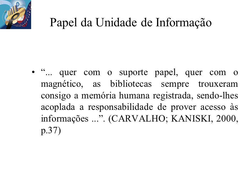 ... quer com o suporte papel, quer com o magnético, as bibliotecas sempre trouxeram consigo a memória humana registrada, sendo-lhes acoplada a respons