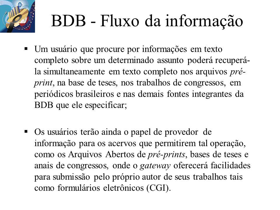 BDB - Fluxo da informação Um usuário que procure por informações em texto completo sobre um determinado assunto poderá recuperá- la simultaneamente em