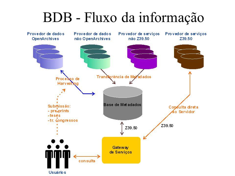 BDB - Fluxo da informação