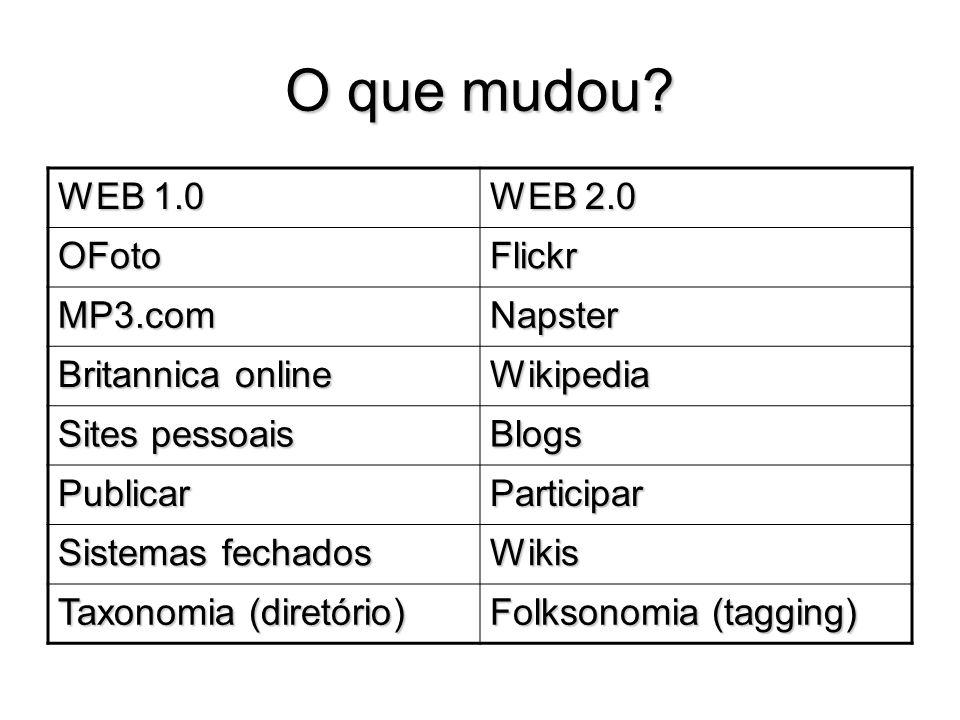 O que mudou? WEB 1.0 WEB 2.0 OFotoFlickr MP3.comNapster Britannica online Wikipedia Sites pessoais Blogs PublicarParticipar Sistemas fechados Wikis Ta