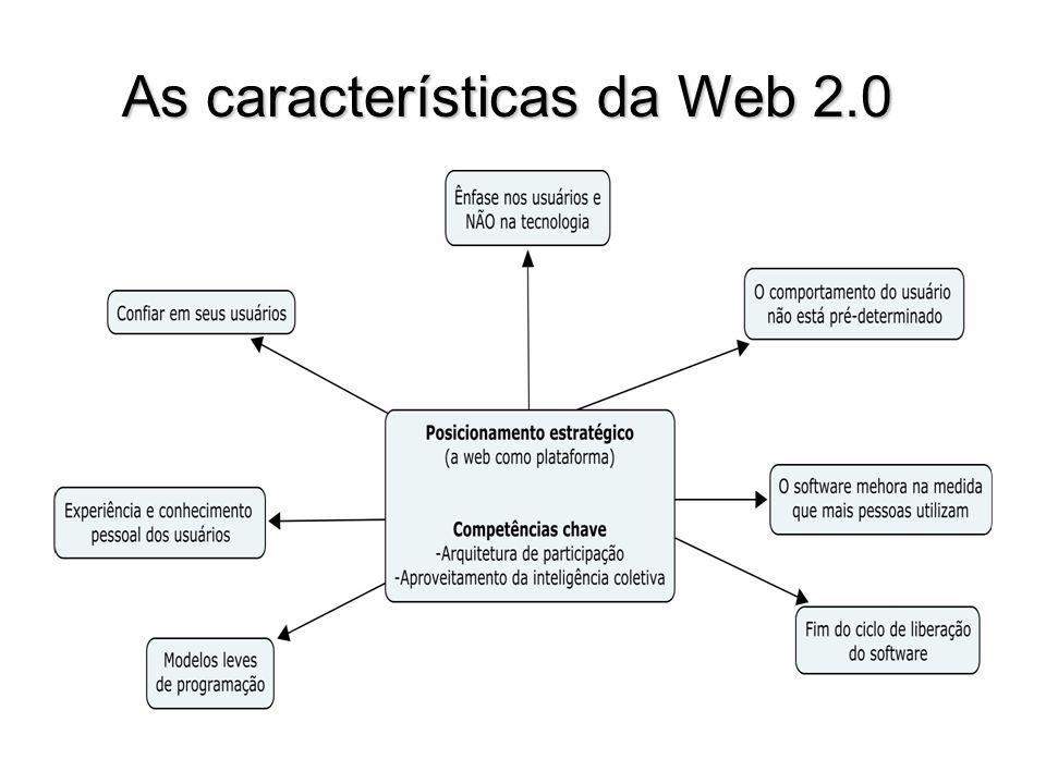 Qual o futuro da WEB.