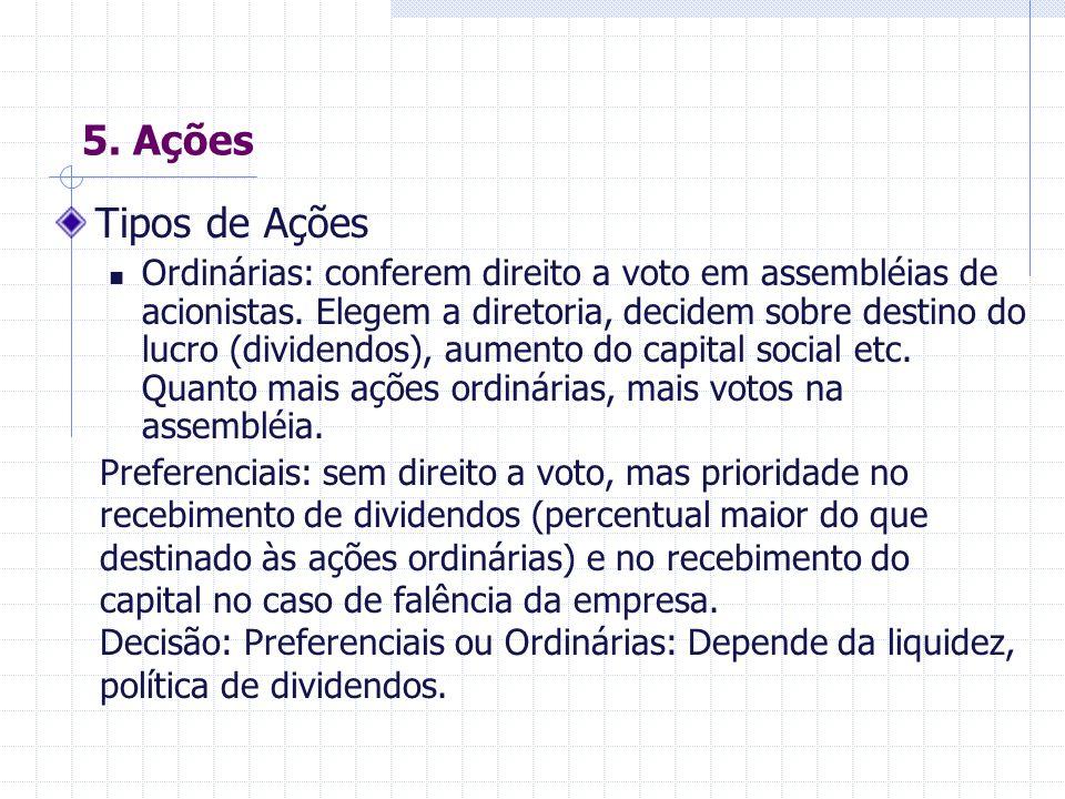 5. Ações Ações: Definições Títulos de renda variável que representam a menor fração do capital da empresa emitente. Acionista não é credor, mas propri