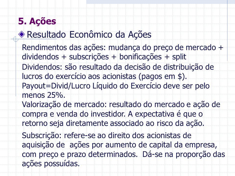 5. Ações Valor das Ações: Alternativas de medida (cont.) Valor de Liquidação: refere-se ao valor determinado no caso do encerramento das atividades da